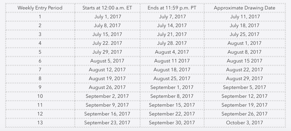 Sweepstakes Q3 Drawing Dates.png